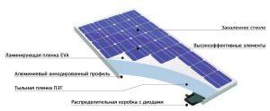 каркас для фотоэлементов солнечной батареи из профиля